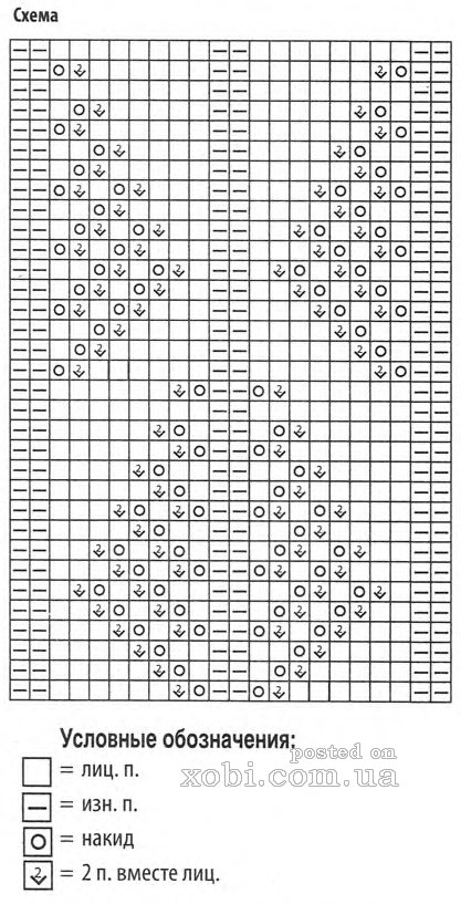 Обозначения для узоров для вязания спицами
