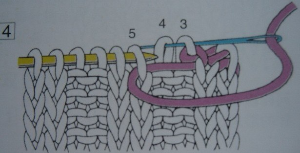 Как правильно вязать резинку спицами
